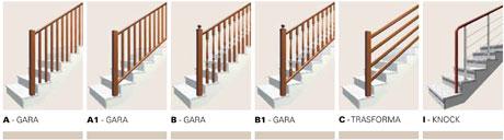Ringhiere per scale in muratura e soppalchi a roma for Corrimano in legno roma